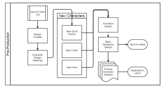 maa2-design-prepro